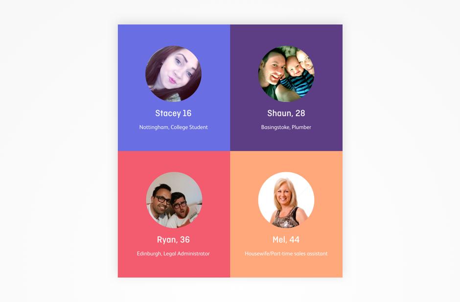 c5 - persona_groups