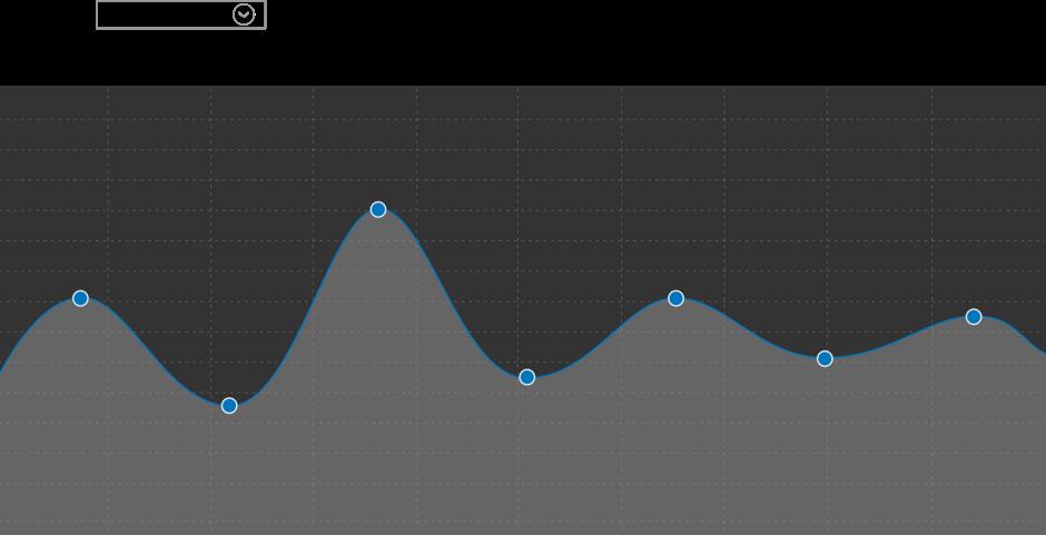 svd - graph v1