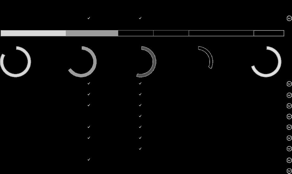 svd - graph v2