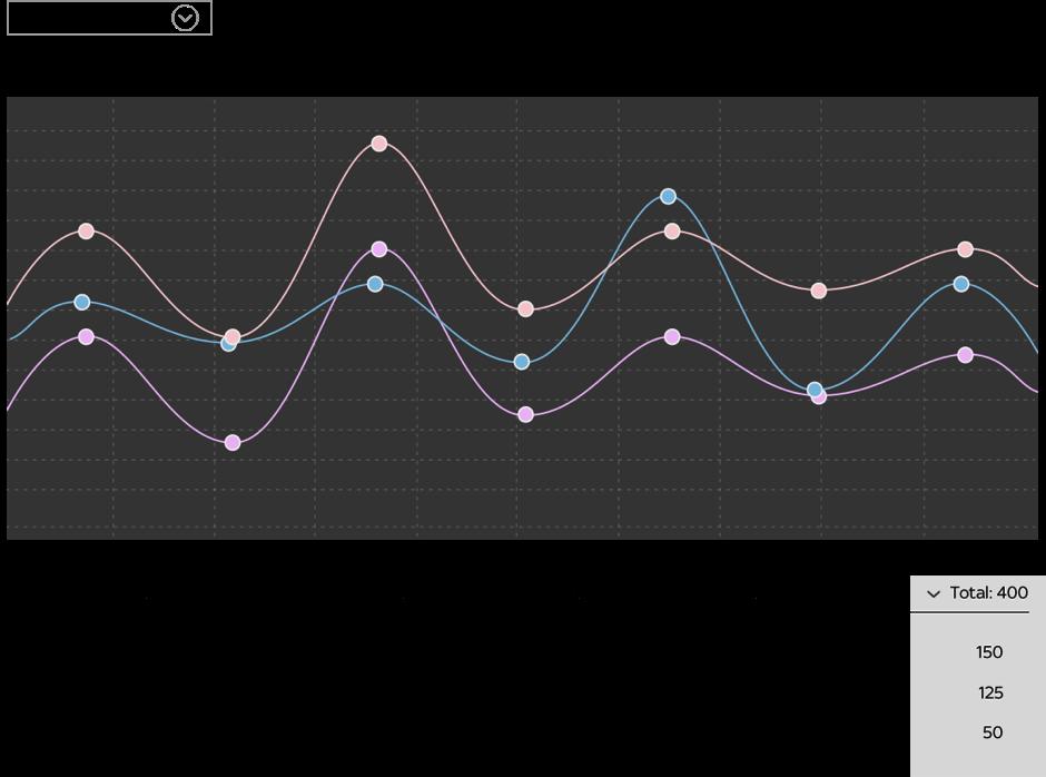 svd - graph v3